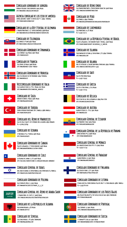 Consulados